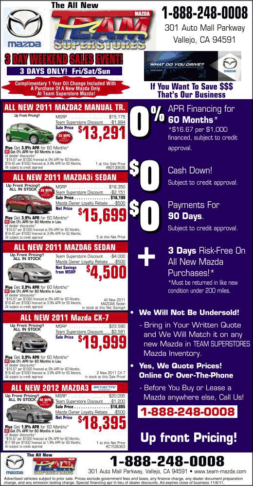 2012 Mazda 3 Real Dealer Prices - Free - CostHelper.com